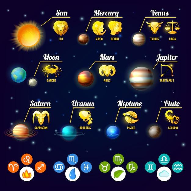 Conjunto de infográficos do zodíaco Vetor grátis