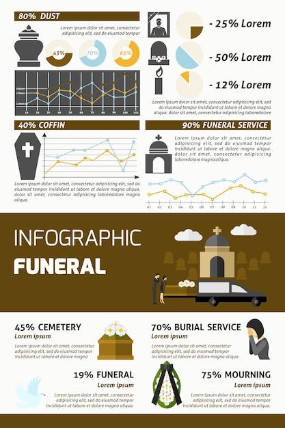Conjunto de infográficos fúnebres Vetor grátis