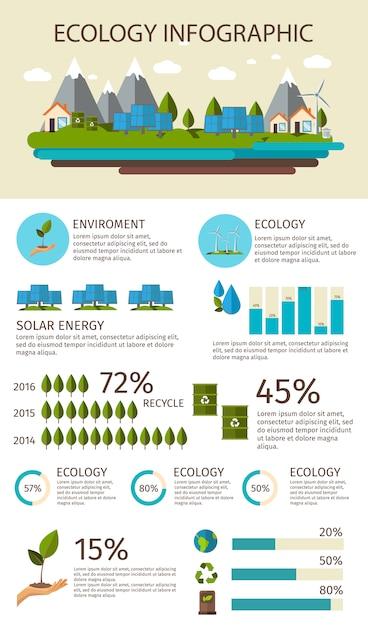 Conjunto de infográficos plana de ecologia Vetor grátis