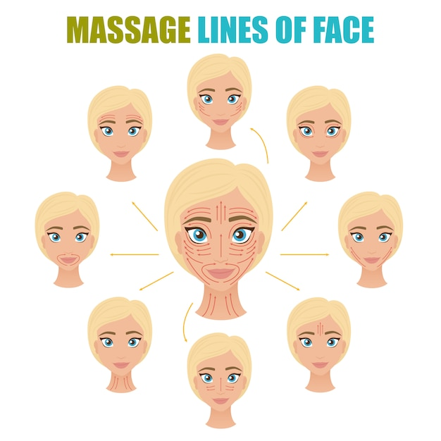 Conjunto de linhas de massagem de rosto Vetor grátis