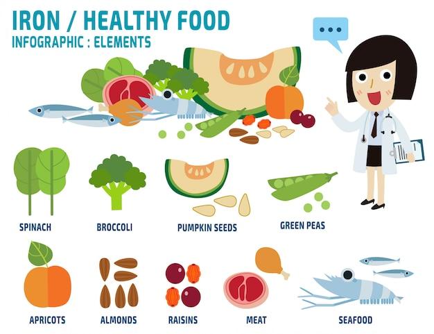Conjunto de minerais ferro alimentos vitaminas e minerais foodsillustration Vetor Premium