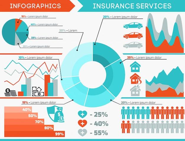 Conjunto de modelo de infográfico de seguros Vetor grátis