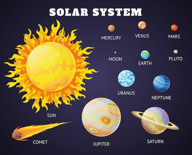 Conjunto de sistema solar de planetas dos desenhos animados Vetor Premium