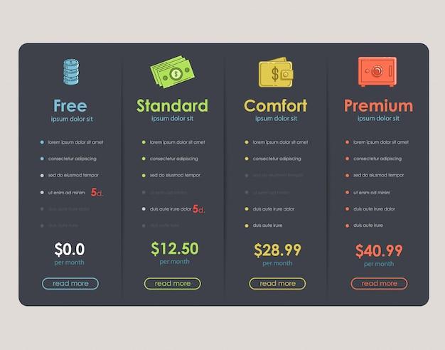 Conjunto de tarifas de oferta. ui ux banner para aplicativo da web. conjunto de tabela de preços. Vetor Premium