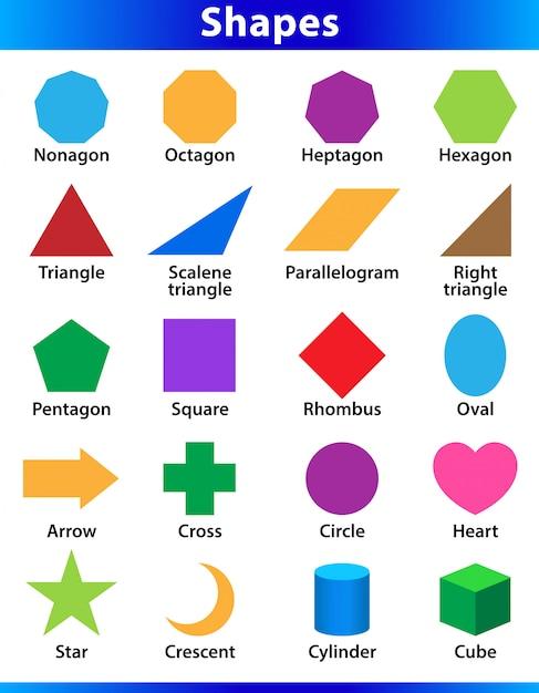 Conjunto de vocabulário de formas 2d em inglês com seu nome clip art coleção para aprendizagem de crianças, formas geométricas coloridas cartão de memória flash de crianças pré-escolares, simples símbolo formas geométricas para jardim de infância Vetor Premium