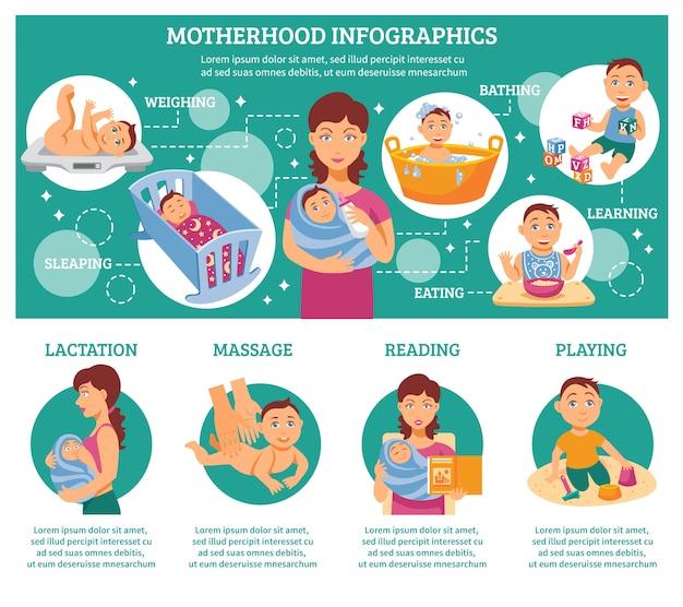 Conjunto infográfico maternidade Vetor grátis
