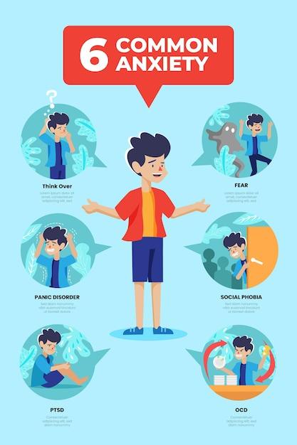 Conselhos para infográfico de ansiedade Vetor grátis