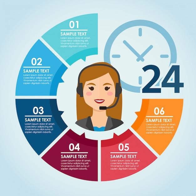 Cor redonda infografic com agente de call center de mulher 24 horas Vetor Premium