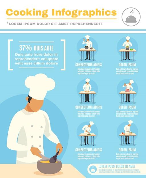Cozinheiro profissão infográfico conjunto Vetor grátis