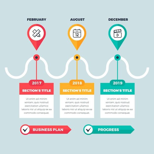 Cronograma de design plano infográfico Vetor grátis