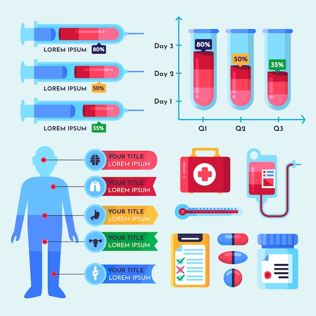 Cronograma médico infográfico com dados Vetor grátis