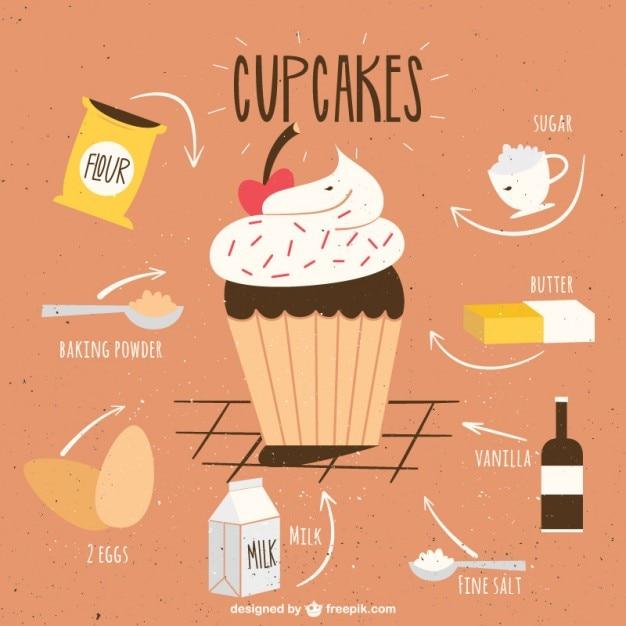 Cupcakes receita Vetor grátis