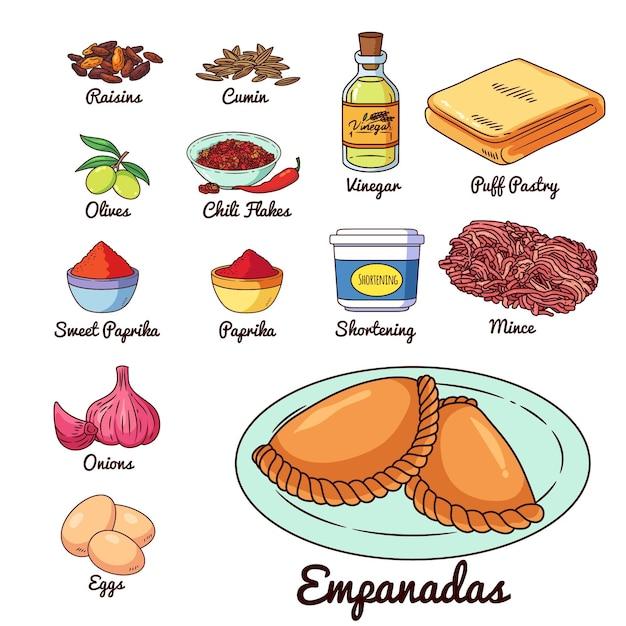 Delcicious empanada receita Vetor grátis