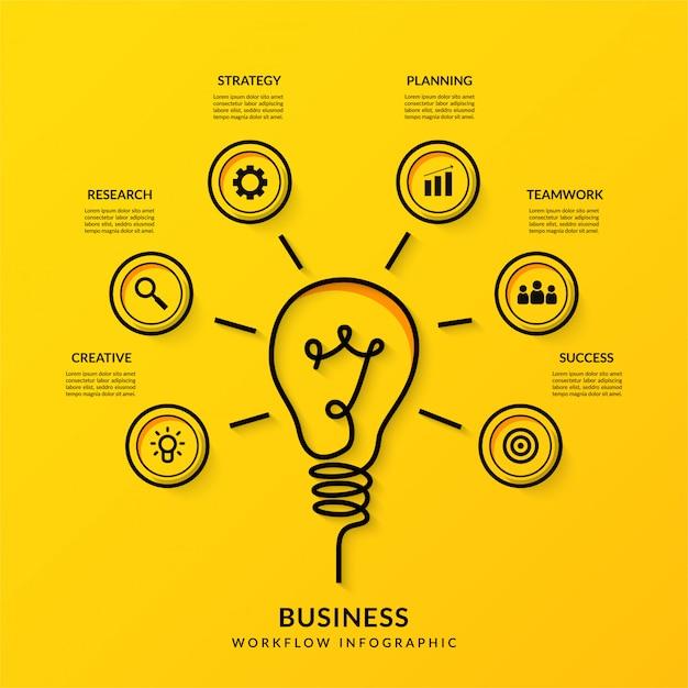Delinear o modelo de fluxo de trabalho de ideia leve, negócios iniciam infográfico com várias opções Vetor Premium