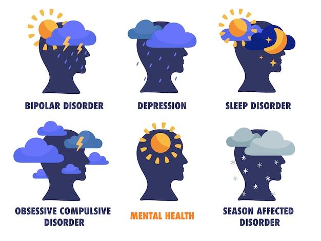 Depressão bipolar, sazonal, distúrbio do sono, toc Vetor Premium