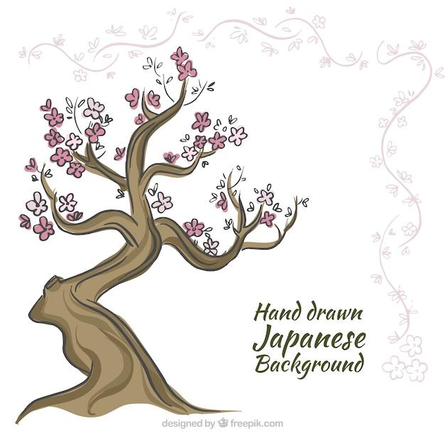 Desenho Fundo Da árvore Japonesa