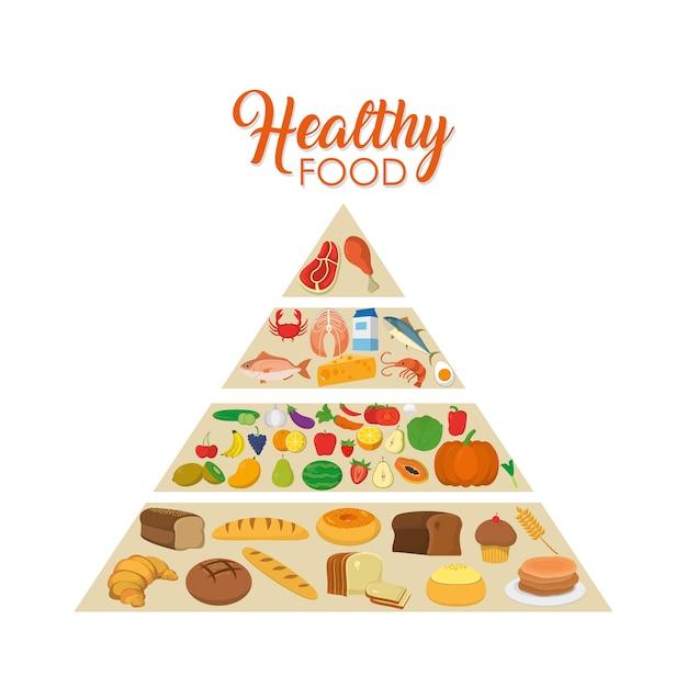 Desenhos Animados De Piramide Alimentar Saudavel Vetor Premium