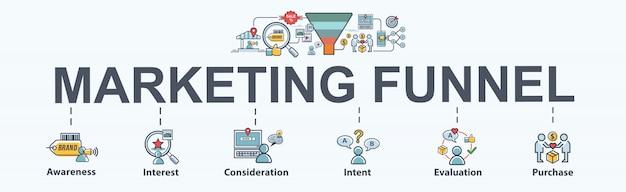 Design de banner de funil de marketing digital Vetor Premium
