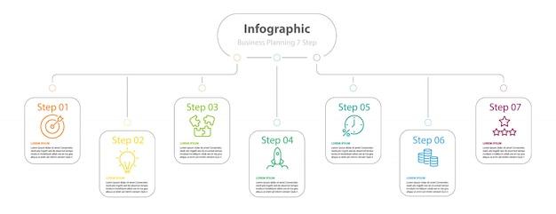 Design de elemento infográfico 7 passos, planejamento infochart Vetor Premium