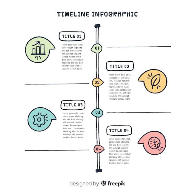 Design de infográfico da linha do tempo Vetor grátis
