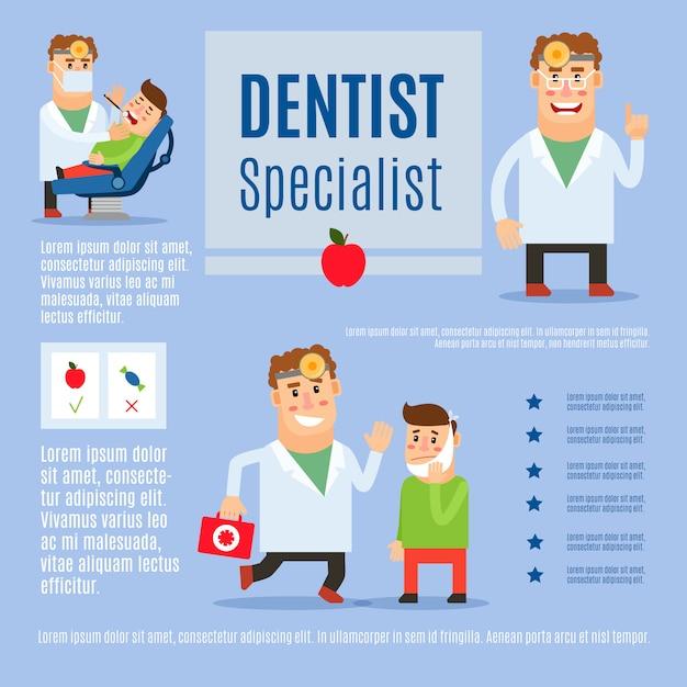 Design de modelo infográfico dentista especialista Vetor Premium