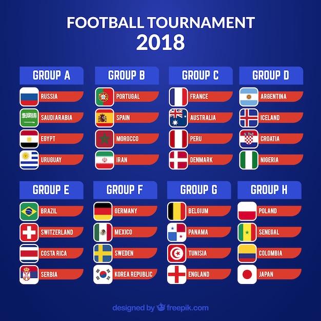Design de taça de futebol de 2018 com grupos Vetor grátis