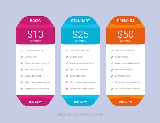 Design do modelo de comparação da tabela de preços Vetor Premium
