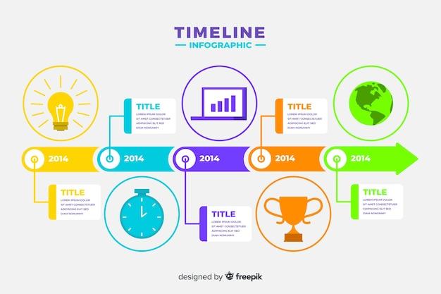 Design plano de modelo de cronograma infográfico Vetor grátis