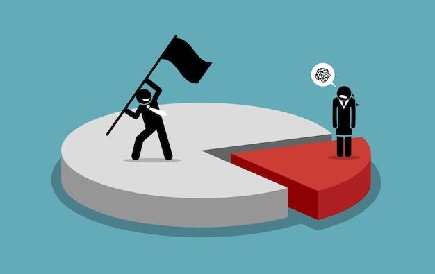 Desigualdade de gênero e dominação masculina. . Vetor Premium