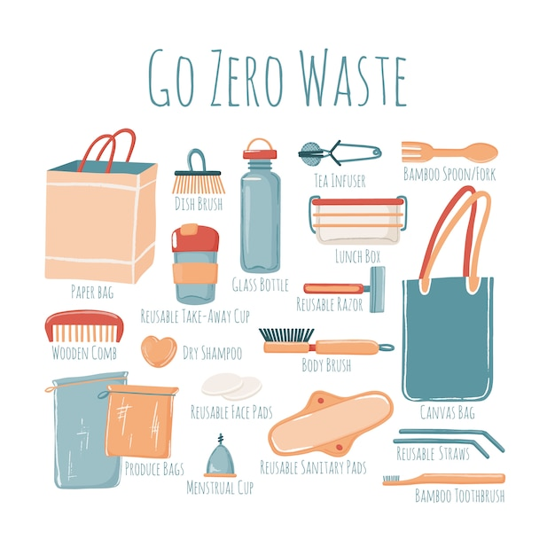 Desperdício zero, estilo de vida ecológico conjunto de objetos, incluindo tela Vetor Premium