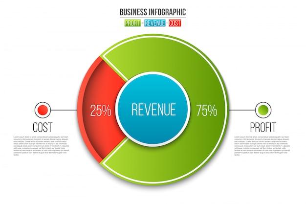Diagrama de despesas infográfico. Vetor Premium