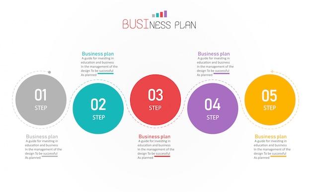 Diagrama de negócios e ilustração vetorial de educação Vetor Premium
