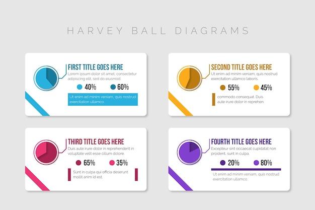 Diagramas de bola de harvey de design plano - infográfico Vetor grátis