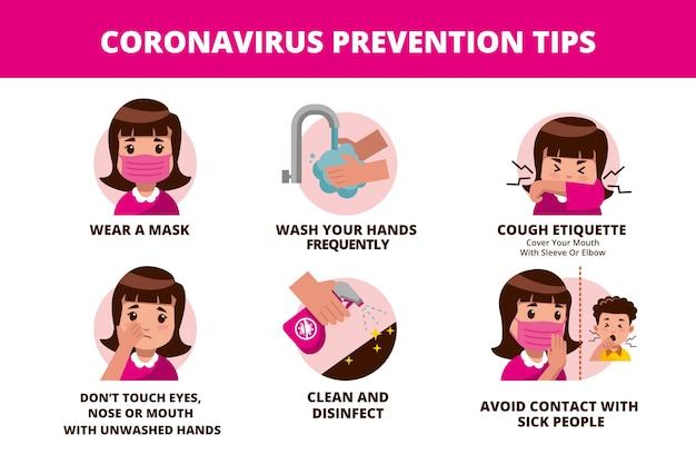 Dicas de coronavírus para proteção contra bactérias Vetor grátis