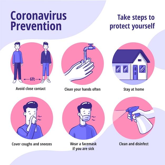 Dicas de prevenção de coronavírus Vetor grátis