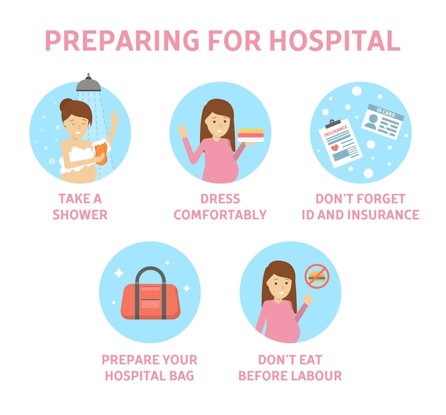 Dicas para gestantes como se preparar para o hospital. guia para gestantes antes do nascimento da criança. preparação para o parto do bebê. maternidade e saúde. ilustração em vetor plana isolada Vetor Premium