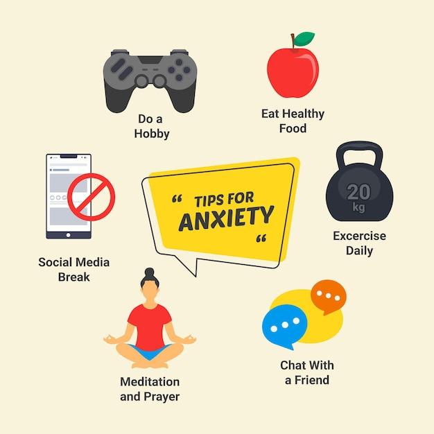 Dicas para infográfico de ansiedade Vetor grátis
