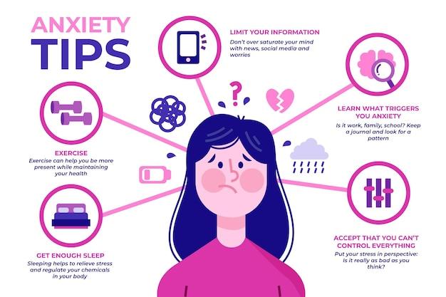Dicas para o conceito de infográfico de ansiedade Vetor grátis