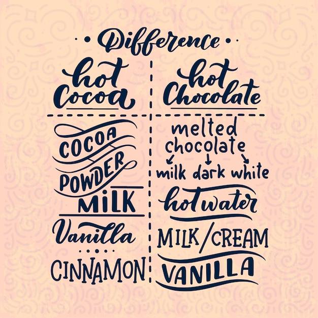 Diferença de chocolate quente e chocolate quente Vetor Premium