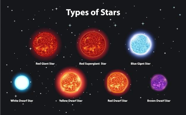 Diferentes tipos de estrelas no espaço escuro Vetor grátis