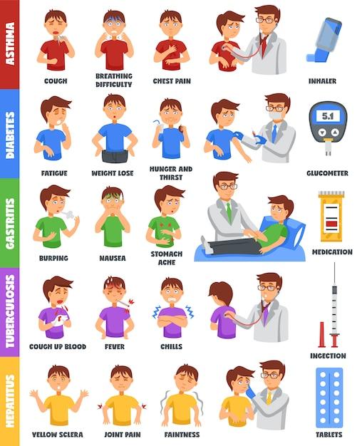 Doenças e cartaz da medicamentação Vetor grátis