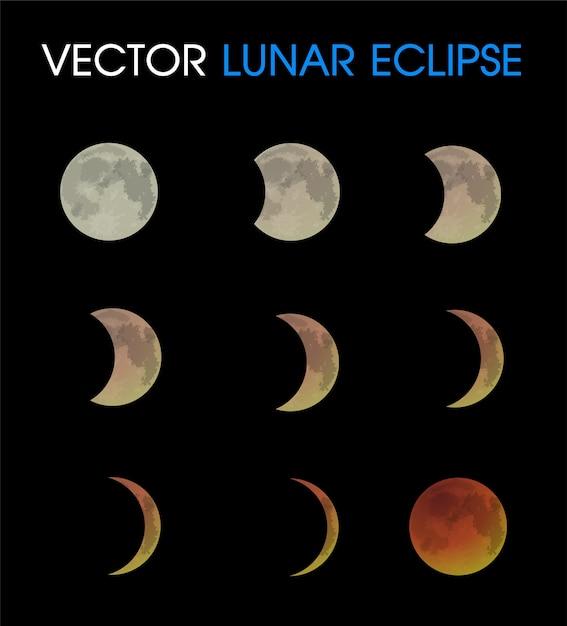 Eclipse lunar da lua. Vetor Premium