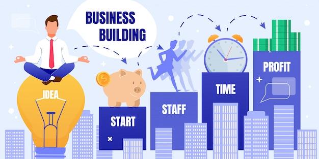 Edifício de negócios de inscrição informativa banner. Vetor Premium