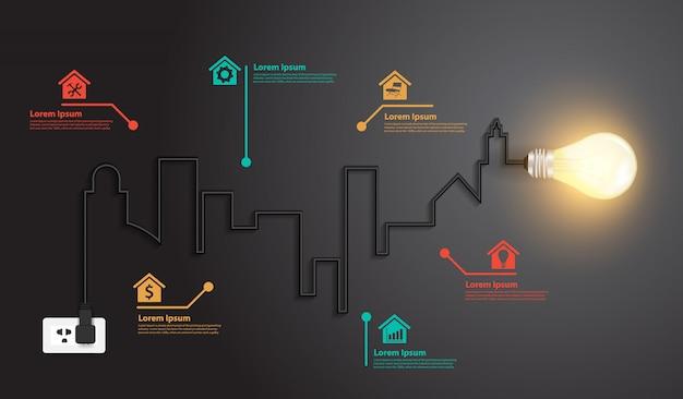 Edifícios de ideia de lâmpada de fio criativo e design de pontos de referência Vetor Premium