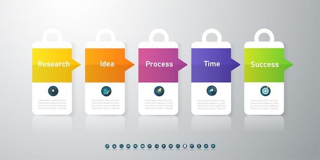Elemento de gráfico do infográfico 5 opções de modelo de negócios de design. Vetor Premium