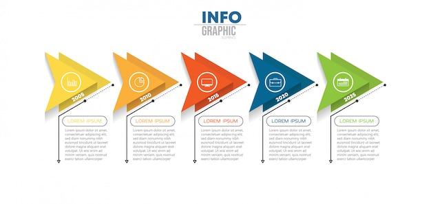 Elemento de infográfico com ícones e 5 opções ou etapas. pode ser usado para o processo, apresentação, diagrama, layout de fluxo de trabalho, gráfico de informação Vetor Premium