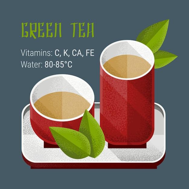 Elementos de chá verde com folhas vermelhas par em pires e propriedades úteis de bebida isolada Vetor grátis