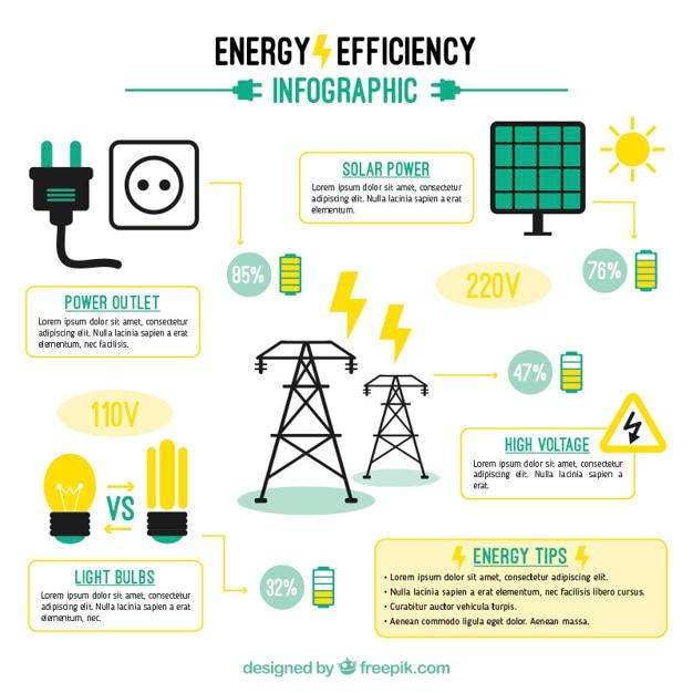 Elementos de eficiência energética infográfico Vetor grátis