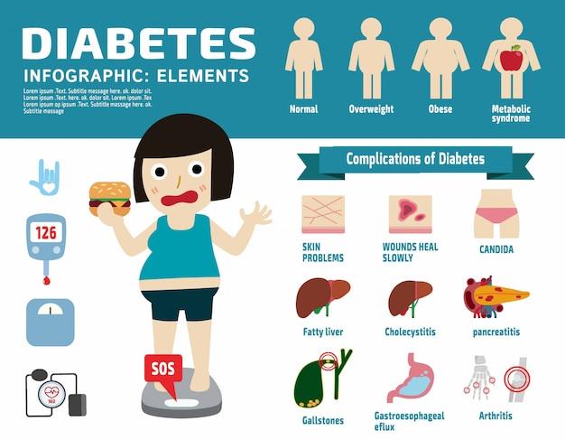 Elementos de infográfico de doença diabética. Vetor Premium