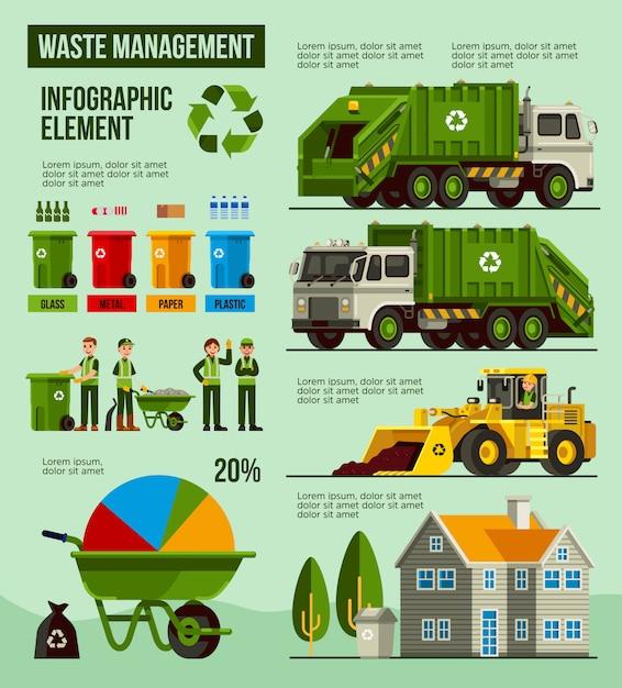 Elementos de infográfico de gestão de resíduos Vetor Premium